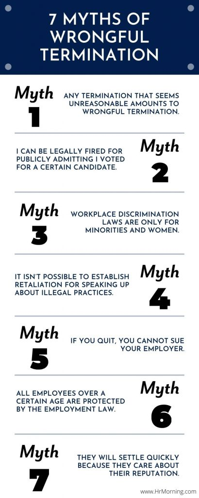 7 Myths of Wrongful Termination